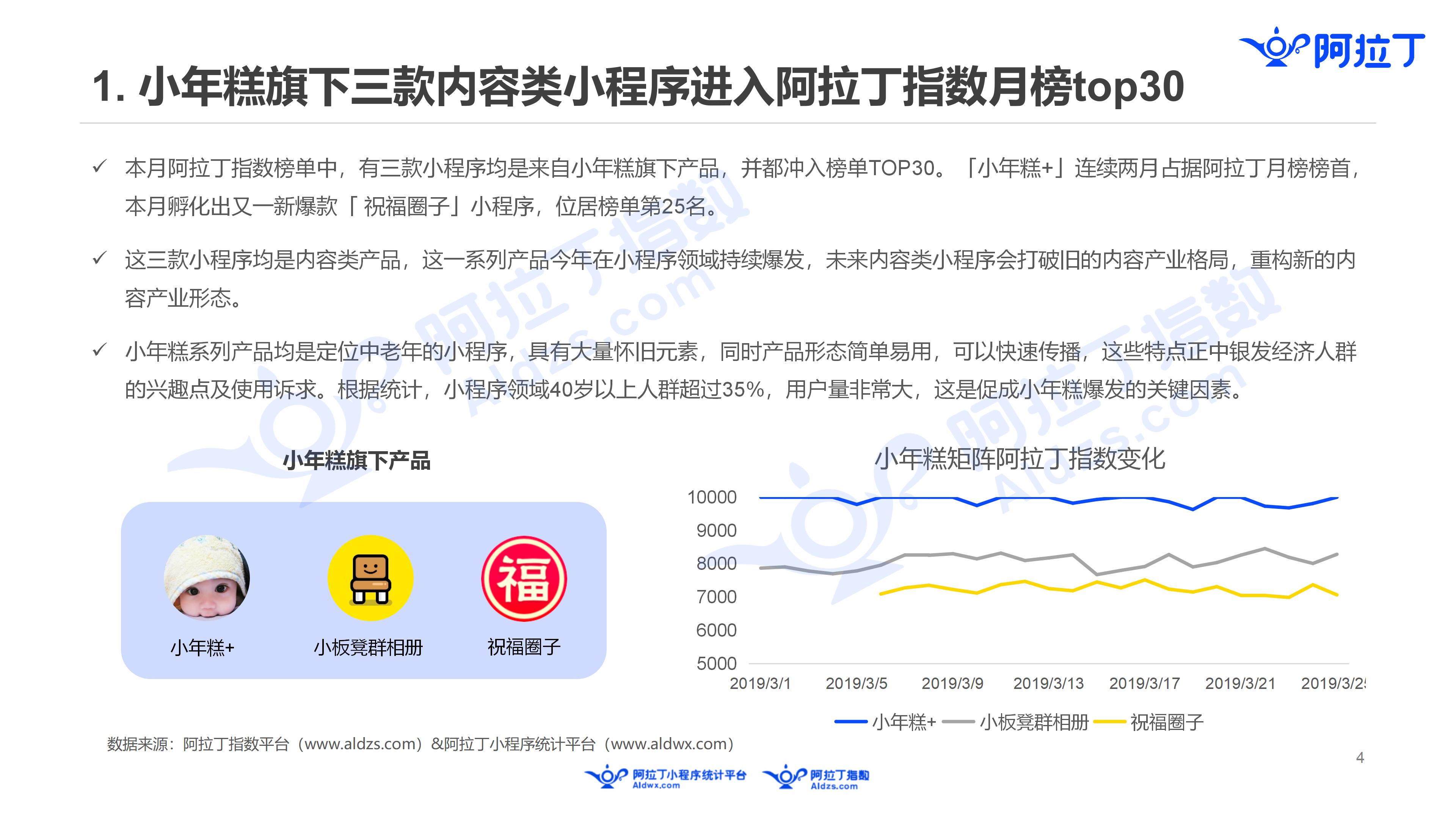 2019年3月中国小程序行业月度报告v5(1)_04.png