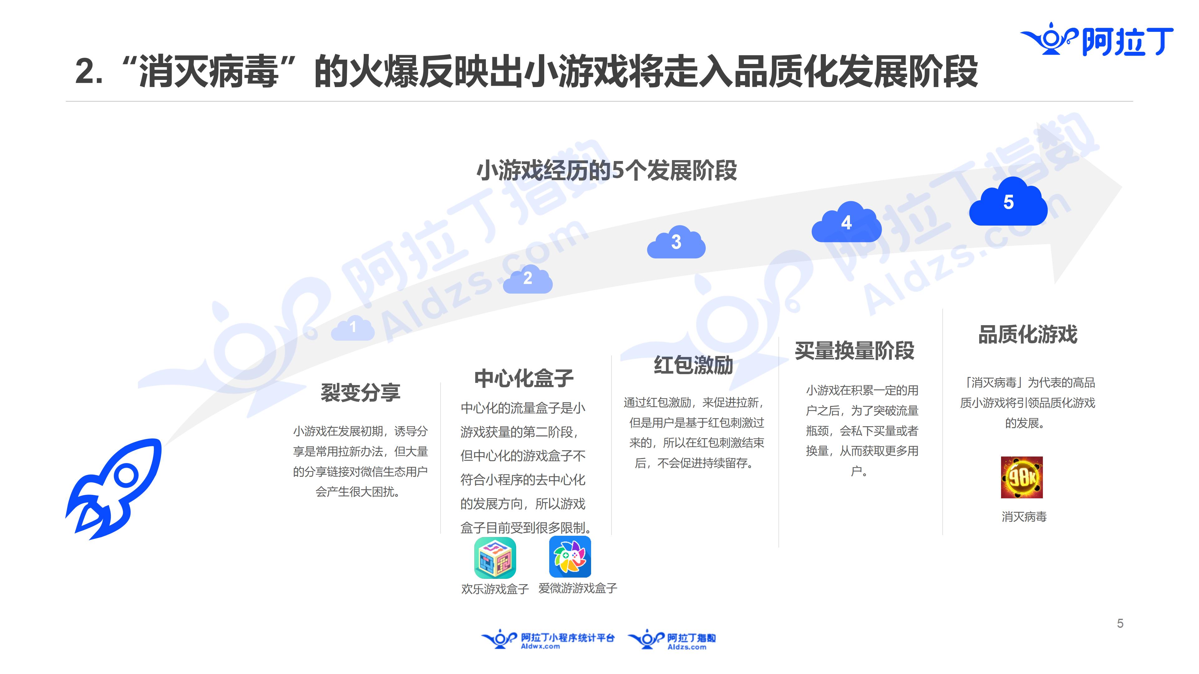 2019年3月中国小程序行业月度报告v5(1)_05.png