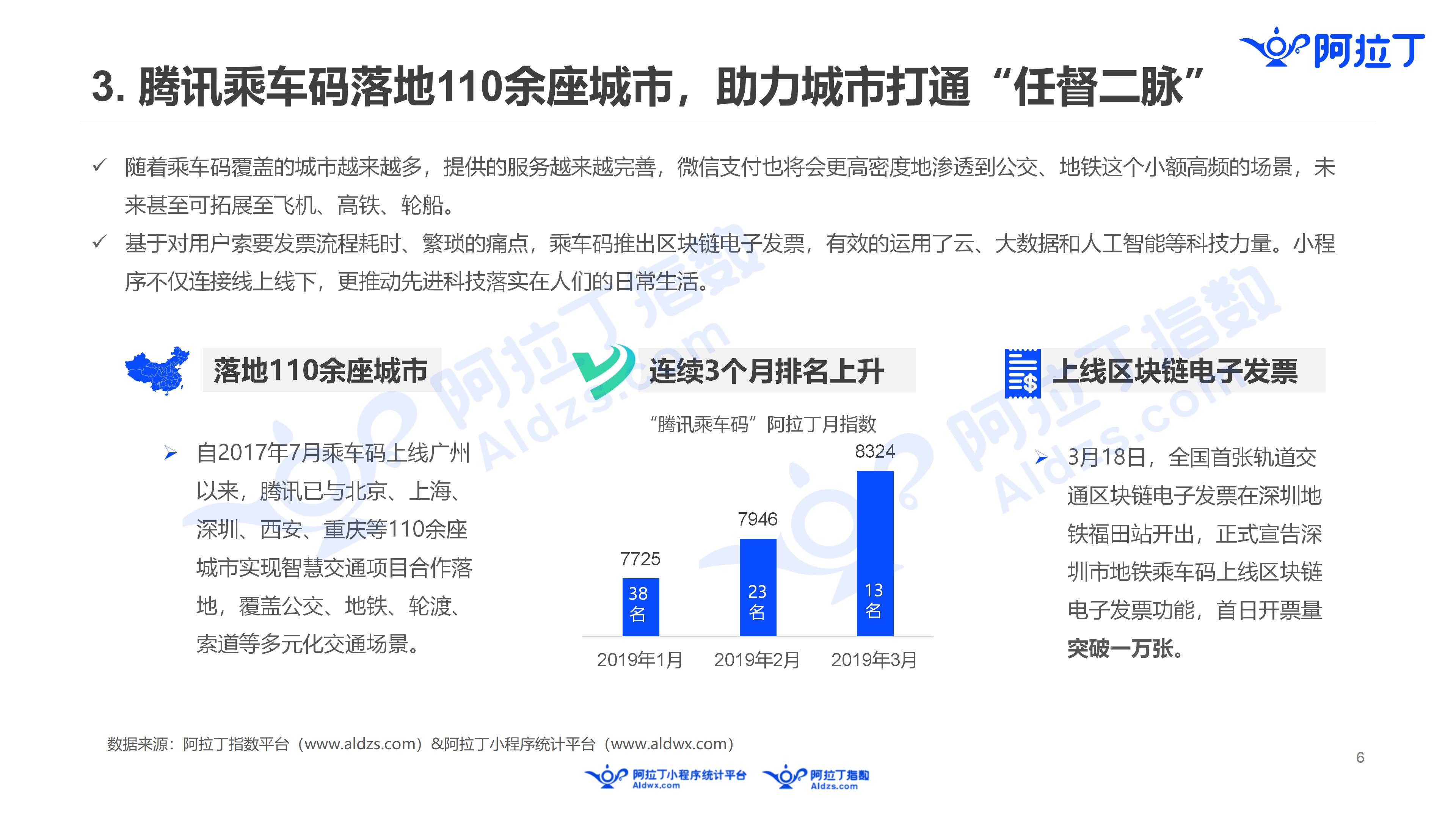 2019年3月中国小程序行业月度报告v5(1)_06.png