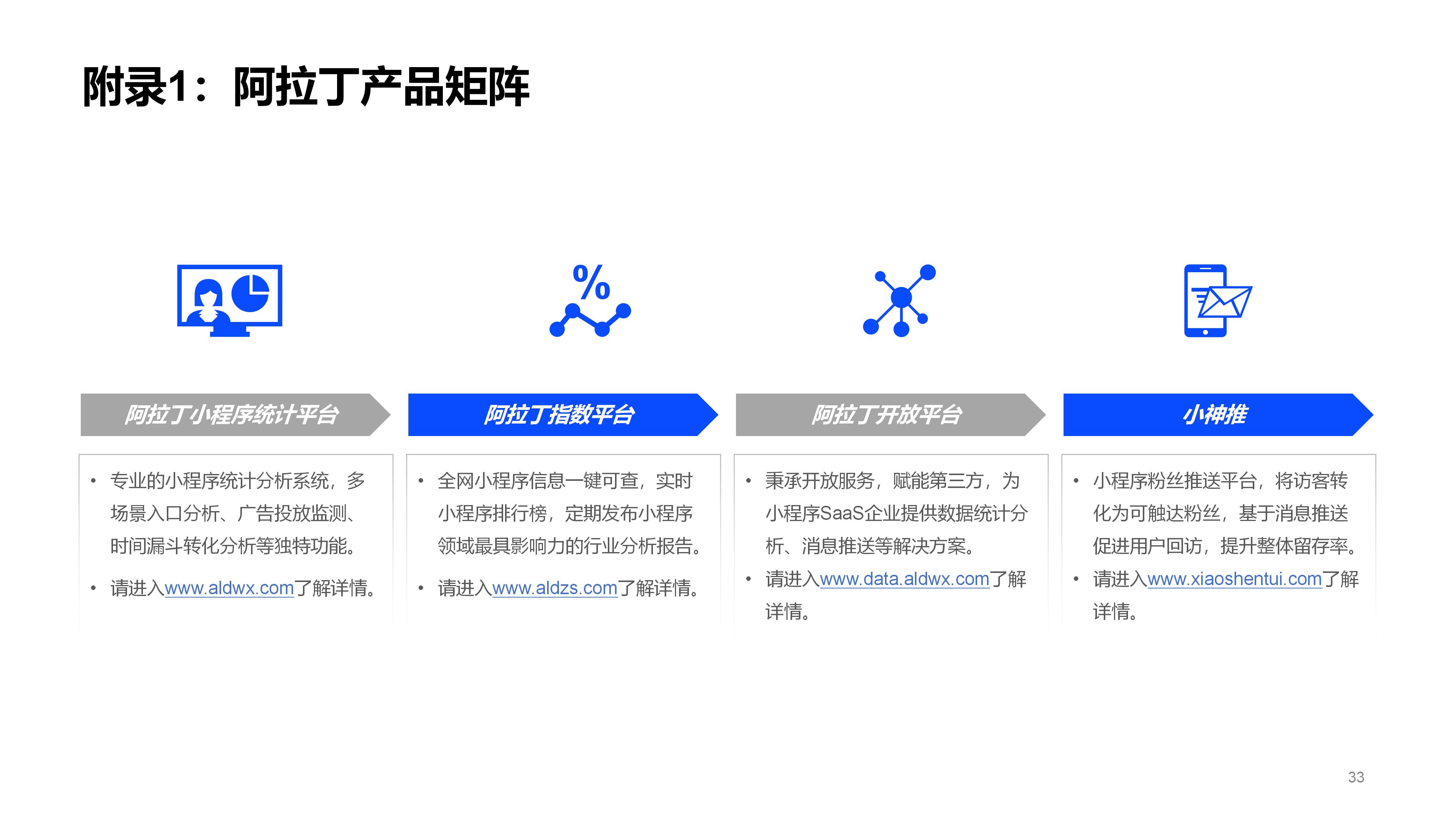 2019年3月中国小程序行业月度报告v5(1)_33.png
