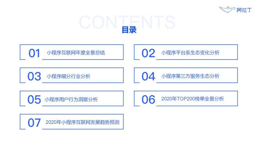 2020年小程序互联网发展白皮书(终稿)0113-研究院_04.jpg