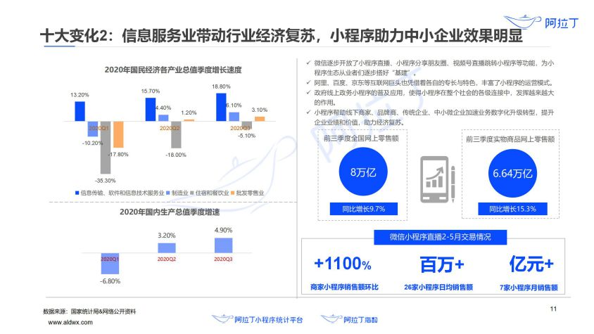 2020年小程序互联网发展白皮书(终稿)0113-研究院_12.jpg