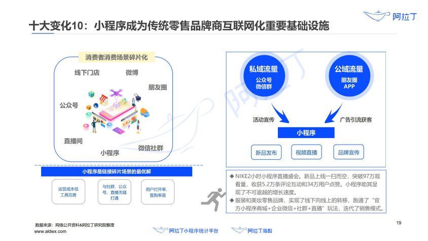 2020年小程序互联网发展白皮书(终稿)0113-研究院_20.jpg