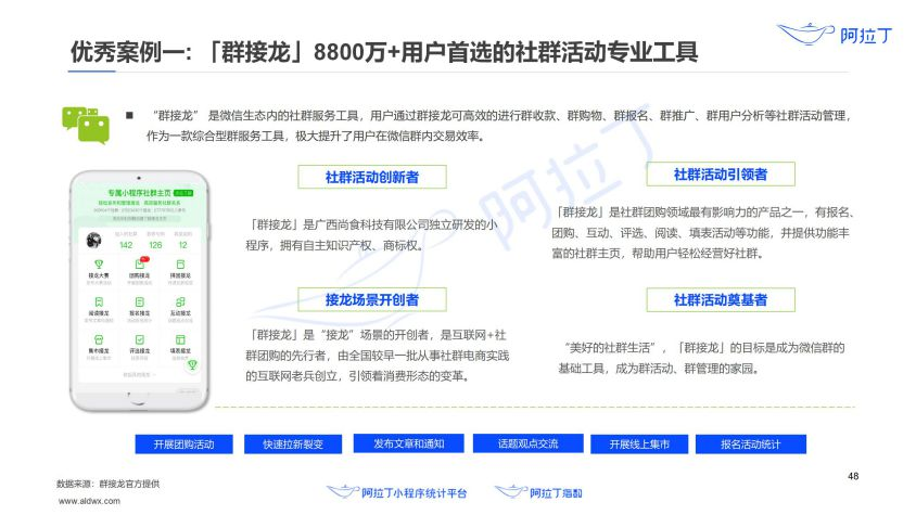 2020年小程序互联网发展白皮书(终稿)0113-研究院_49.jpg
