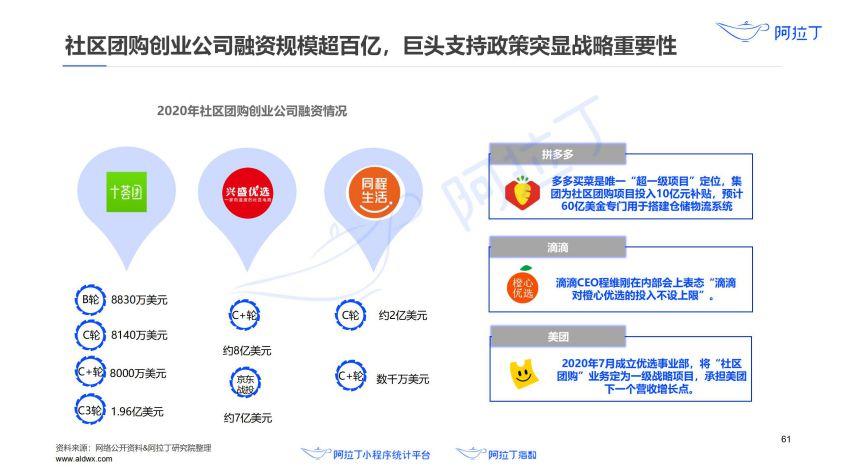 2020年小程序互联网发展白皮书(终稿)0113-研究院_62.jpg