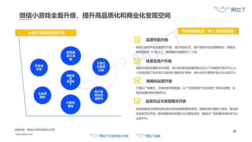 2020年小程序互联网发展白皮书(终稿)0113-研究院_69.jpg