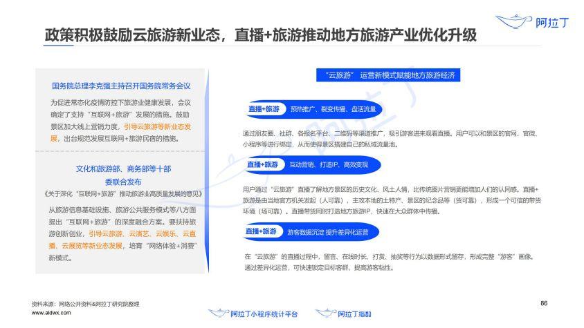 2020年小程序互联网发展白皮书(终稿)0113-研究院_87.jpg