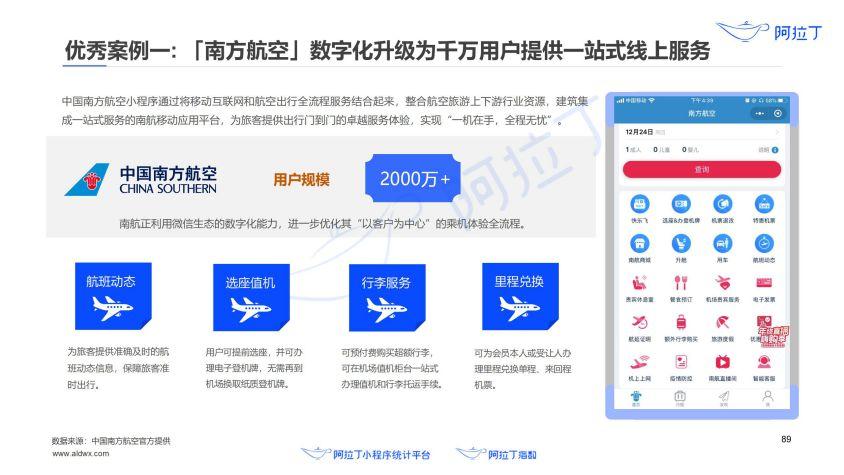 2020年小程序互联网发展白皮书(终稿)0113-研究院_90.jpg