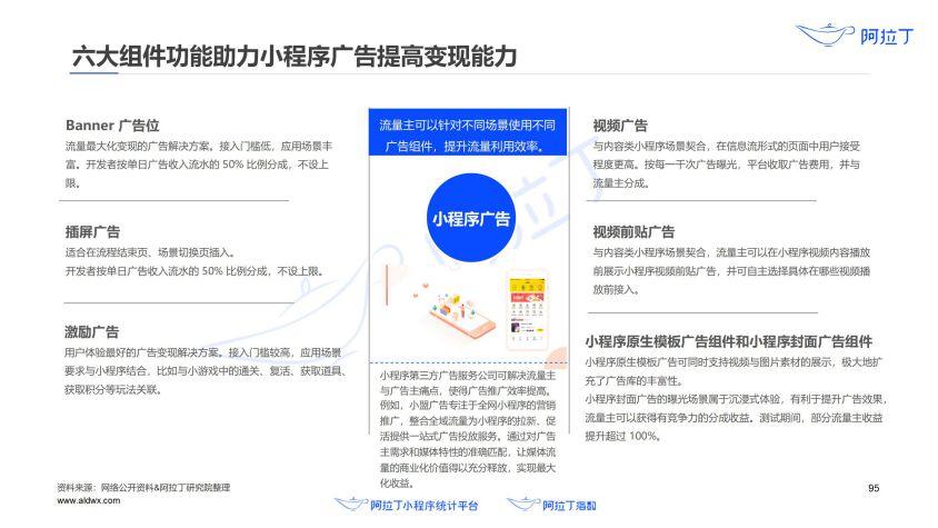 2020年小程序互联网发展白皮书(终稿)0113-研究院_96.jpg