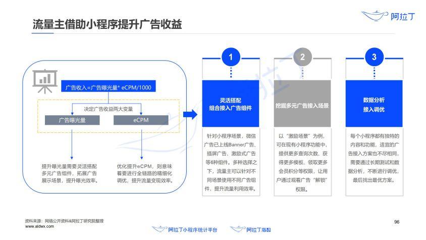 2020年小程序互联网发展白皮书(终稿)0113-研究院_97.jpg