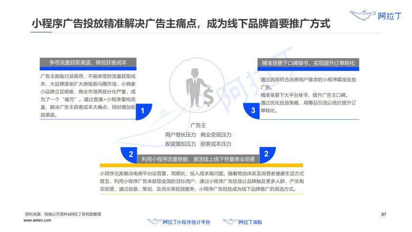 2020年小程序互联网发展白皮书(终稿)0113-研究院_98.jpg
