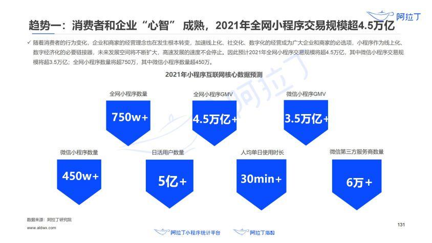 2020年小程序互联网发展白皮书(终稿)0113-研究院_132.jpg
