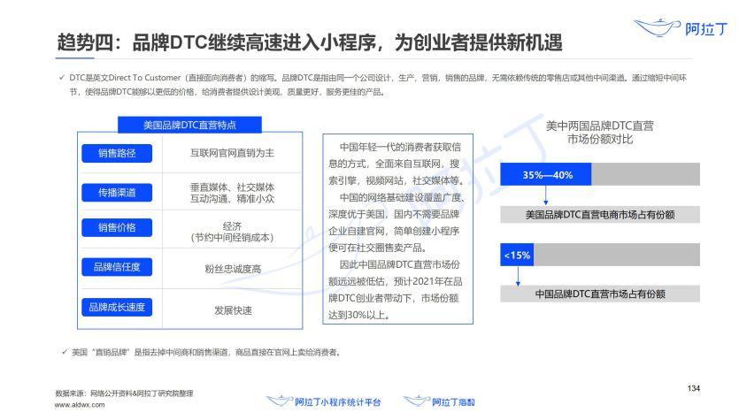2020年小程序互联网发展白皮书(终稿)0113-研究院_135.jpg