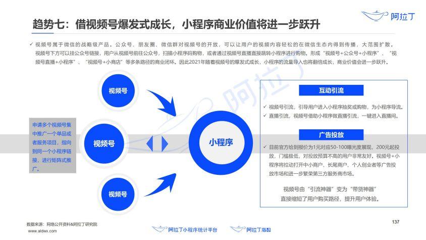 2020年小程序互联网发展白皮书(终稿)0113-研究院_138.jpg