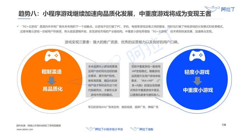 2020年小程序互联网发展白皮书(终稿)0113-研究院_139.jpg