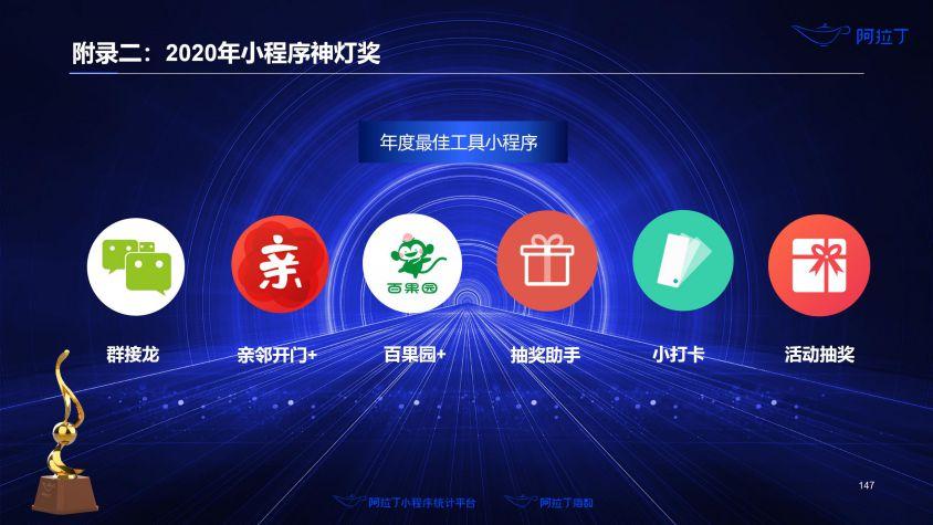 2020年小程序互联网发展白皮书(终稿)0113-研究院_148.jpg