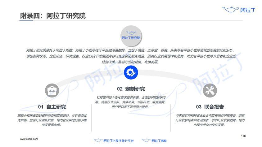 2020年小程序互联网发展白皮书(终稿)0113-研究院_159.jpg