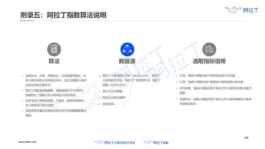 2020年小程序互联网发展白皮书(终稿)0113-研究院_160.jpg